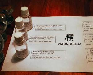 wannborga_fatprov