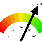 Glenlivet Nàdurra 16 53,6% x2 (AWC-sample #48, CPE)