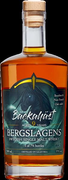 Bergslagens Bäckahäst (Väsenserien II) 57%